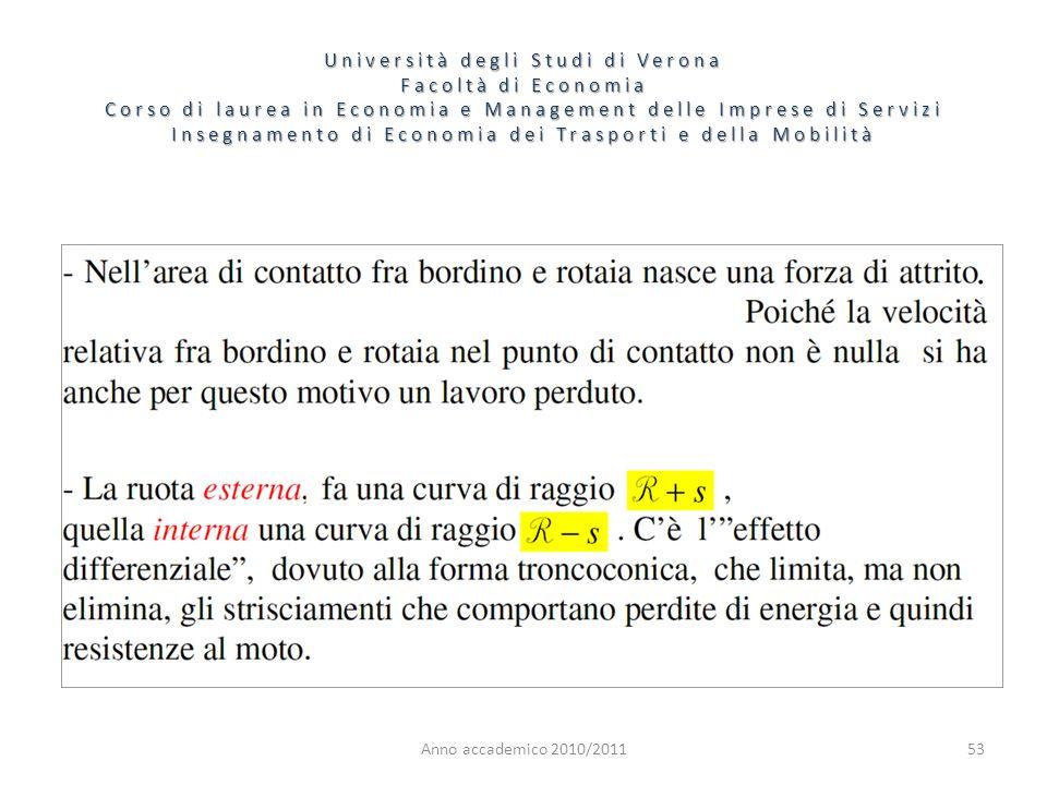 53 Università degli Studi di Verona Facoltà di Economia Corso di laurea in Economia e Management delle Imprese di Servizi Insegnamento di Economia dei Trasporti e della Mobilità Anno accademico 2010/2011