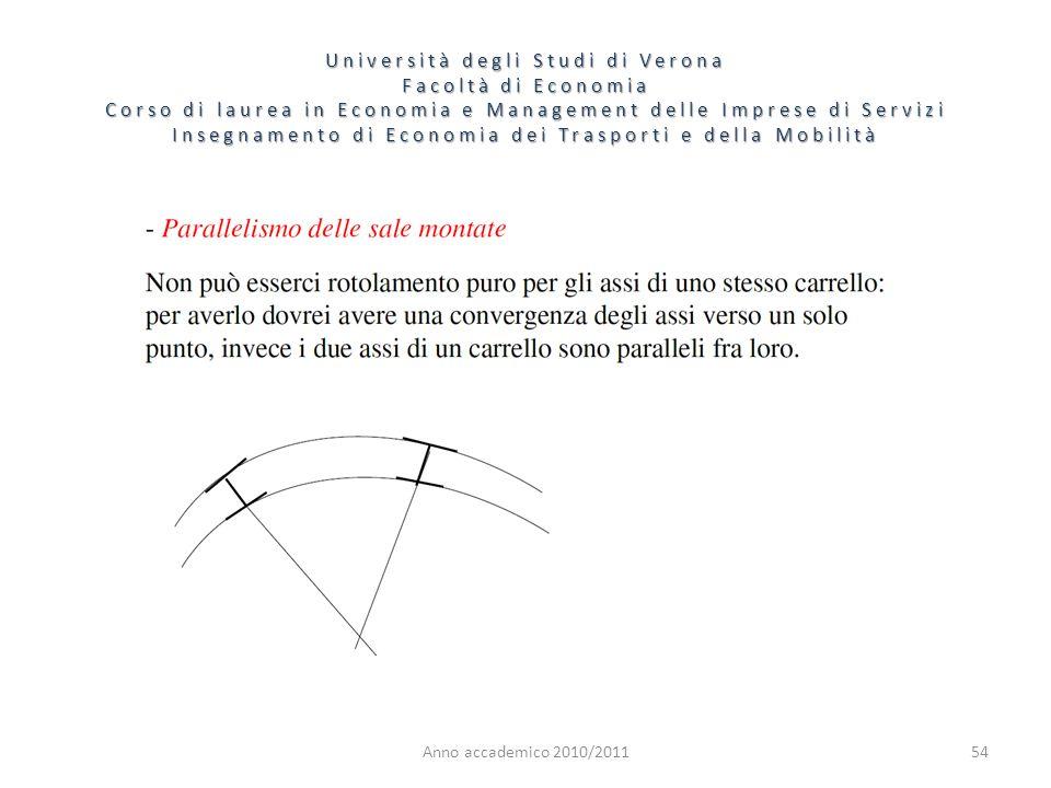 54 Università degli Studi di Verona Facoltà di Economia Corso di laurea in Economia e Management delle Imprese di Servizi Insegnamento di Economia dei Trasporti e della Mobilità Anno accademico 2010/2011