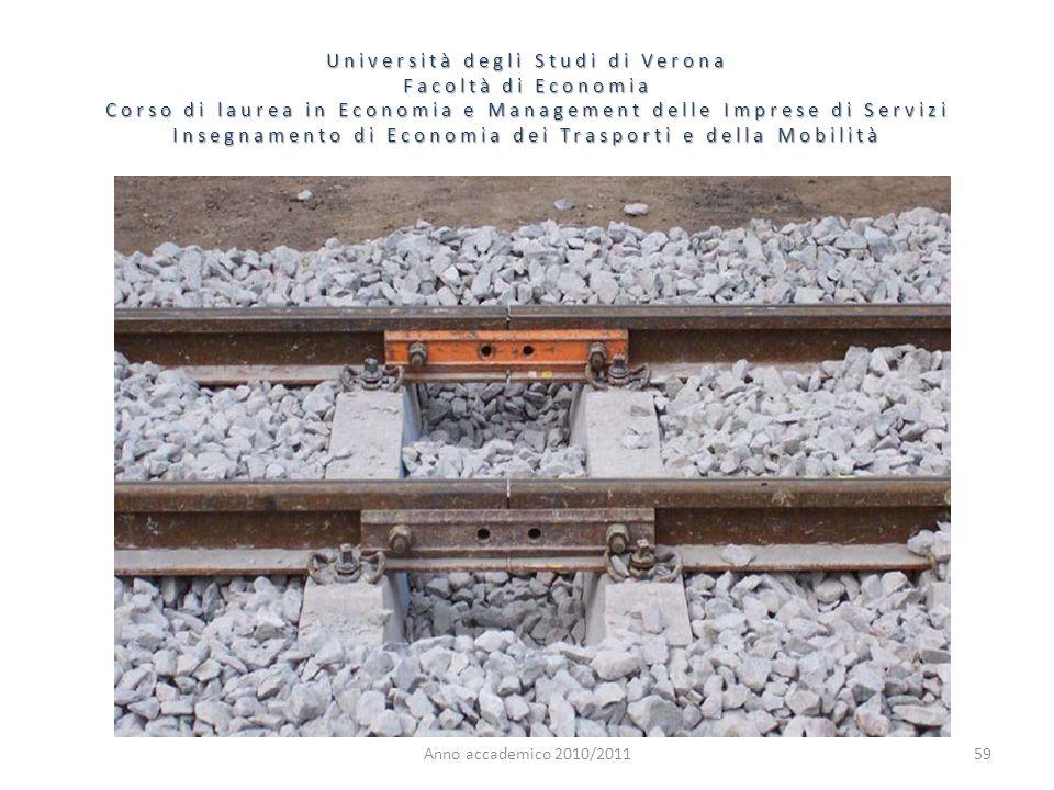 59 Università degli Studi di Verona Facoltà di Economia Corso di laurea in Economia e Management delle Imprese di Servizi Insegnamento di Economia dei Trasporti e della Mobilità Anno accademico 2010/2011