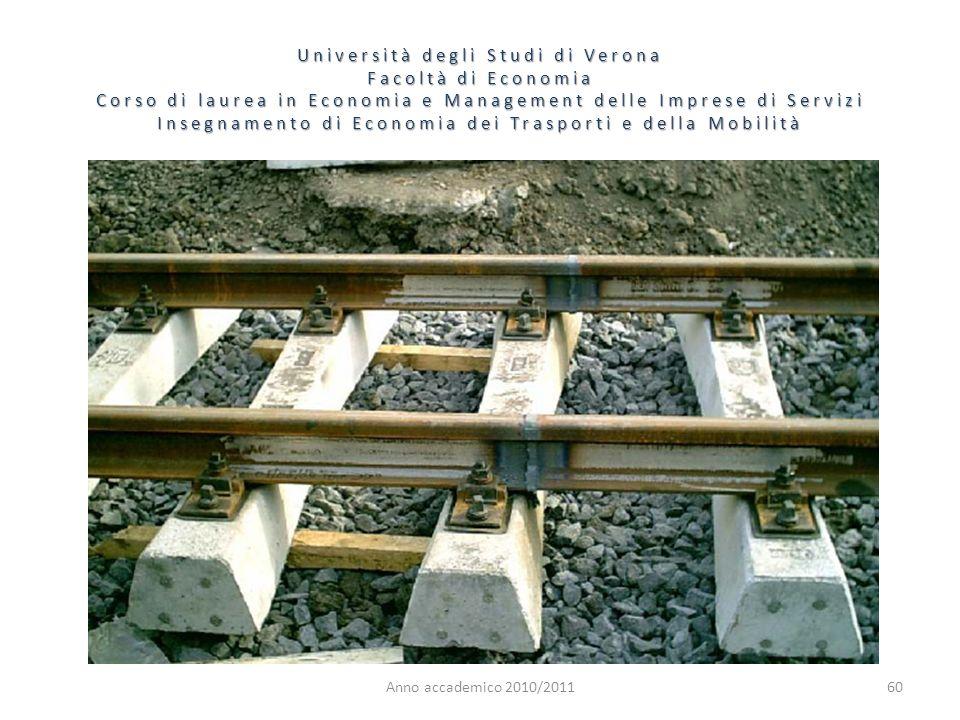 60 Università degli Studi di Verona Facoltà di Economia Corso di laurea in Economia e Management delle Imprese di Servizi Insegnamento di Economia dei Trasporti e della Mobilità Anno accademico 2010/2011