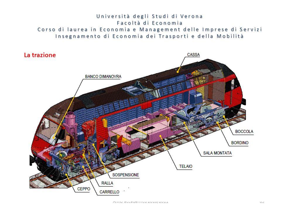 69 Università degli Studi di Verona Facoltà di Economia Corso di laurea in Economia e Management delle Imprese di Servizi Insegnamento di Economia dei Trasporti e della Mobilità Anno accademico 2010/2011 La trazione