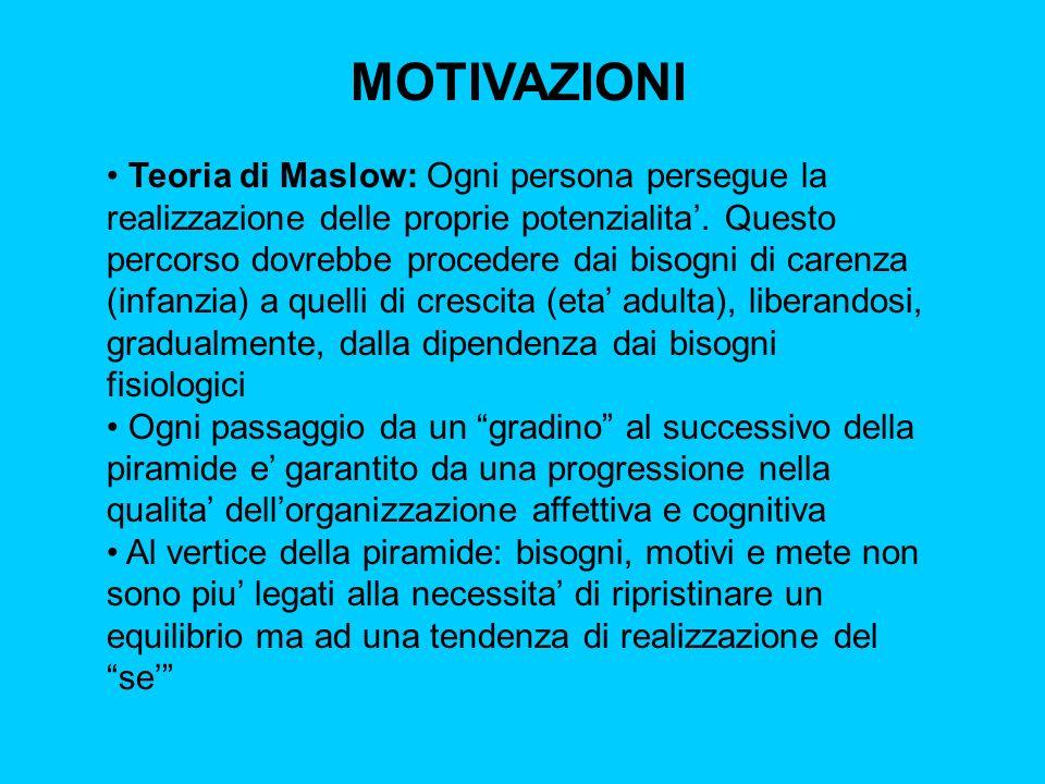 PSICOLOGIA DELLE MOTIVAZIONI Ragioni dellAgire: Le persone normalmente forniscono delle ragioni del proprio agire.
