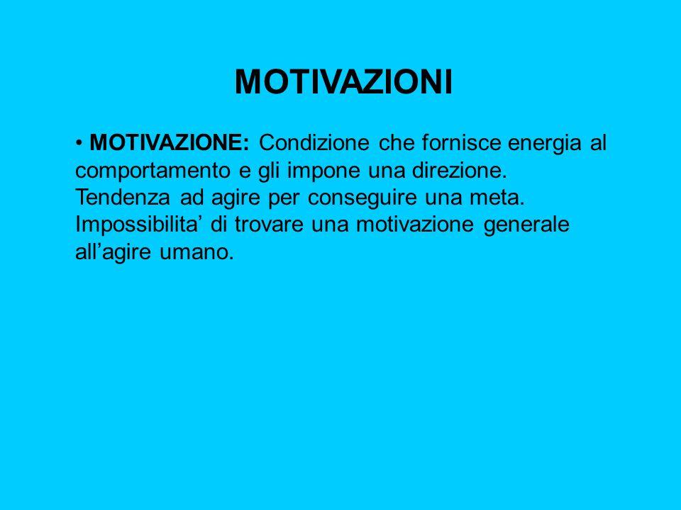 MOTIVAZIONI ISTINTI: Comportamenti innati al conseguimento di una meta e percezione di uno stato di eccitamento emotivo con conseguente impulso ad agire (innato vs.