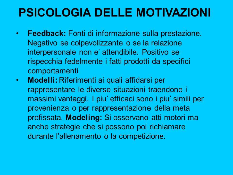 PSICOLOGIA DELLE MOTIVAZIONI Feedback: Fonti di informazione sulla prestazione.