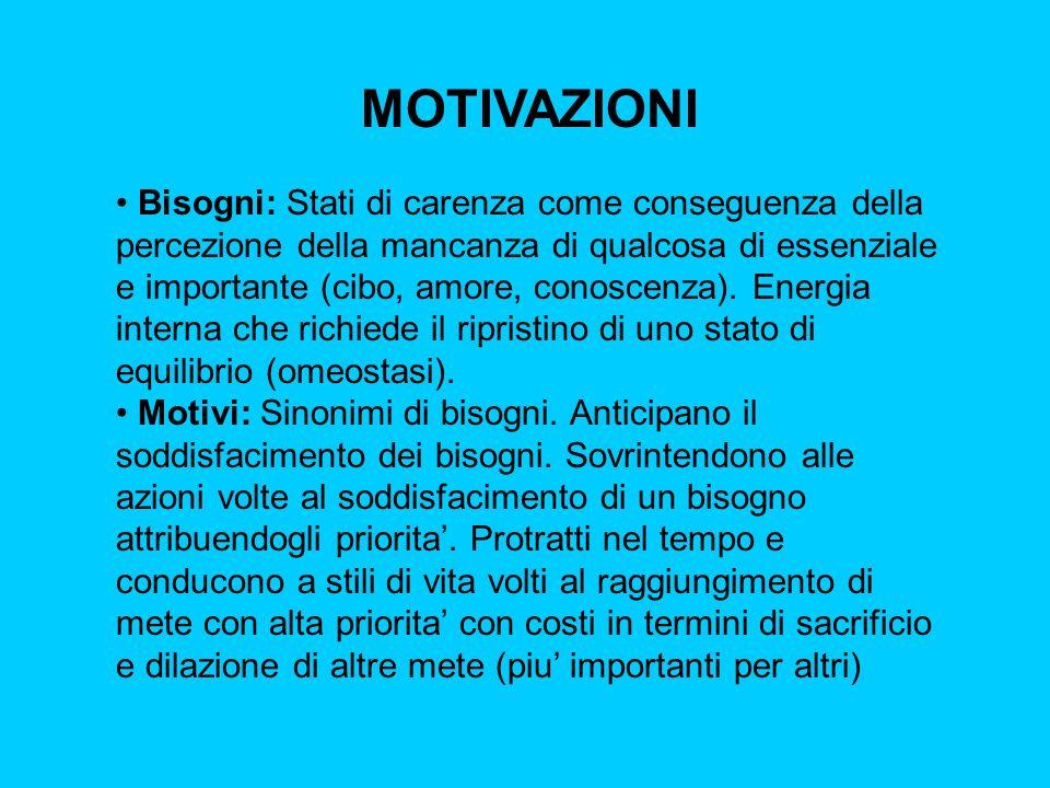 MOTIVAZIONI Incentivi: Oggetti o condizioni associate con la sensazione, da parte del soggetto, di soddisfacimento di bisogni.