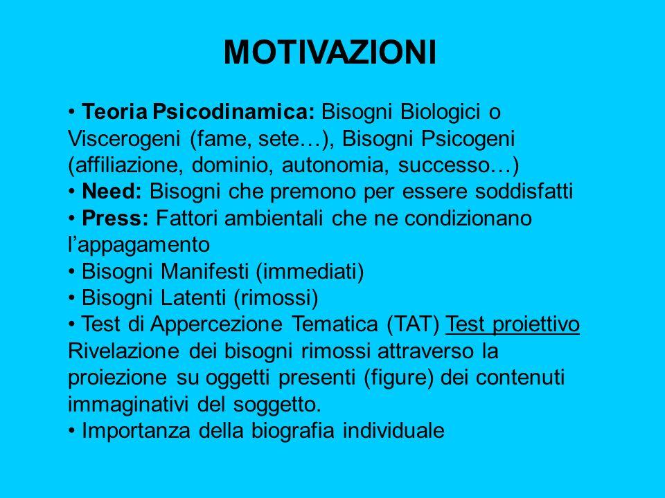 MOTIVAZIONI Teoria di Maslow: Personalita e motivazioni Bisogni di Carenza (fisiologici, sicurezza, appartenenza) - Ristabilire lequilibrio fisiologico e psicologico Bisogni di Crescita (creativita, conoscenza) - Realizzare se stessi trascendendo dai vincoli fisici