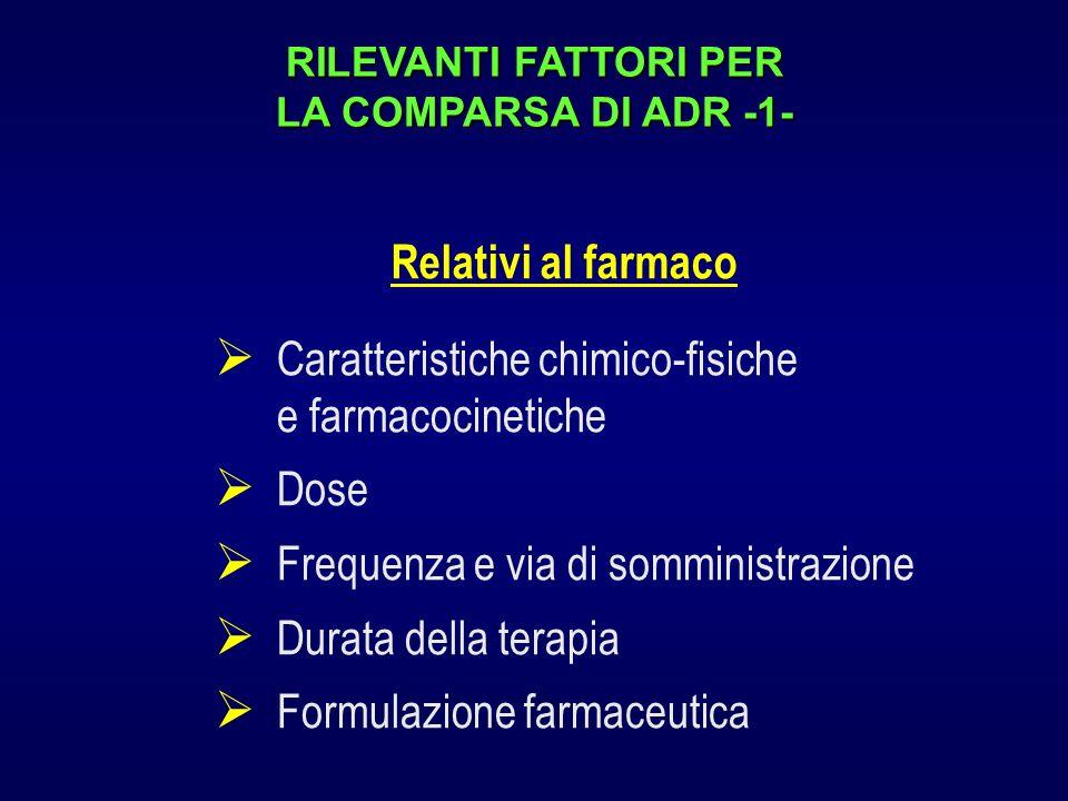 RILEVANTI FATTORI PER LA COMPARSA DI ADR -1- Caratteristiche chimico-fisiche e farmacocinetiche Dose Frequenza e via di somministrazione Durata della