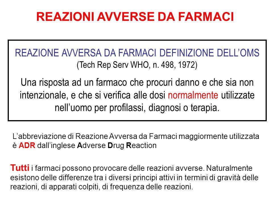 REAZIONI AVVERSE DA FARMACI REAZIONE AVVERSA DA FARMACI DEFINIZIONE DELLOMS (Tech Rep Serv WHO, n. 498, 1972) Una risposta ad un farmaco che procuri d