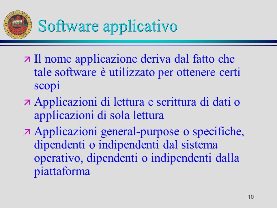 10 Software applicativo ä Il nome applicazione deriva dal fatto che tale software è utilizzato per ottenere certi scopi ä Applicazioni di lettura e sc