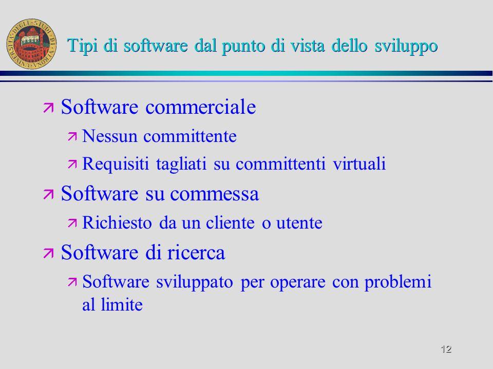 12 Tipi di software dal punto di vista dello sviluppo ä Software commerciale ä Nessun committente ä Requisiti tagliati su committenti virtuali ä Softw