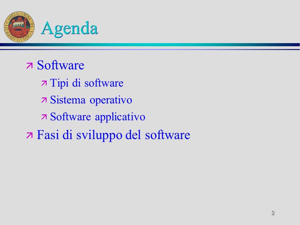 3 Tipi di software ä Classificazione generale ä Software orizzontale ä General-purpose software ä Linguaggi di programmazione ä Utilità ä Produttività individuale ä Software verticale ä Applicazioni specifiche ä Linguaggi special-purpose