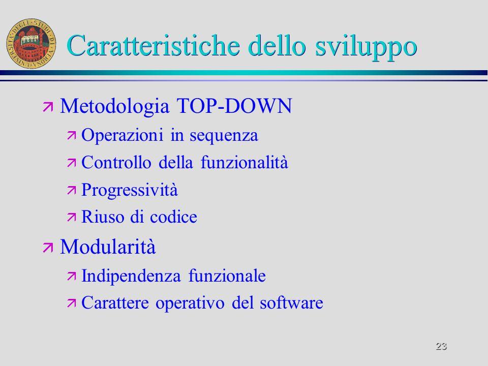 23 Caratteristiche dello sviluppo ä Metodologia TOP-DOWN ä Operazioni in sequenza ä Controllo della funzionalità ä Progressività ä Riuso di codice ä M
