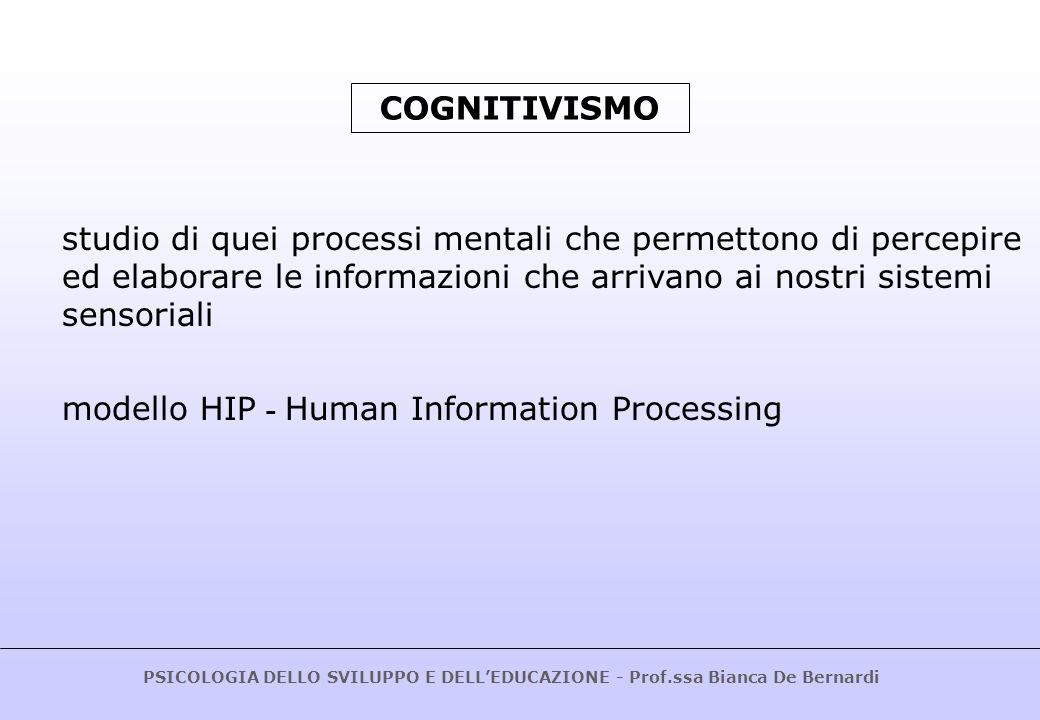 PSICOLOGIA DELLO SVILUPPO E DELLEDUCAZIONE - Prof.ssa Bianca De Bernardi APPRENDIMENTO acquisizione della conoscenza con carattere costruttivo strategico interattivo