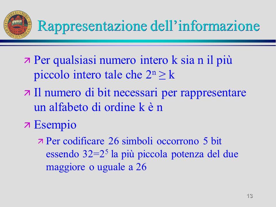 13 Rappresentazione dellinformazione ä Per qualsiasi numero intero k sia n il più piccolo intero tale che 2 n k ä Il numero di bit necessari per rappr