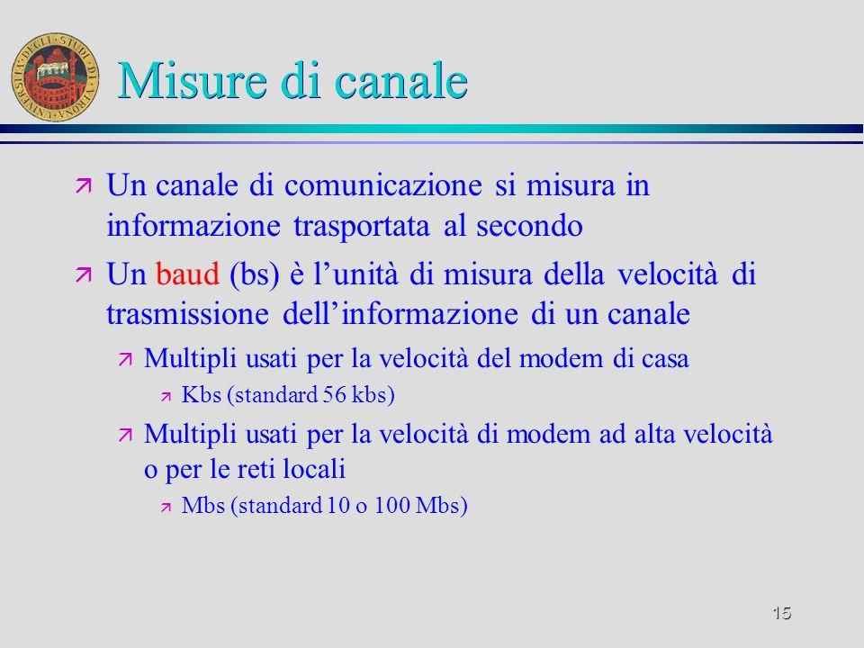 15 Misure di canale ä Un canale di comunicazione si misura in informazione trasportata al secondo ä Un baud (bs) è lunità di misura della velocità di