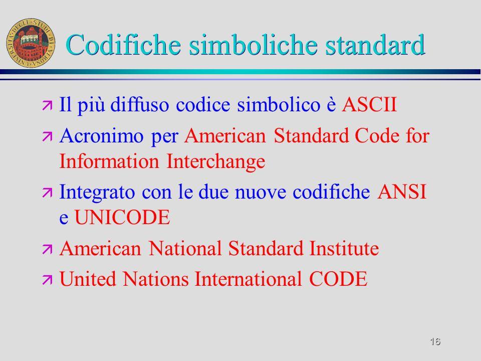 16 Codifiche simboliche standard ä Il più diffuso codice simbolico è ASCII ä Acronimo per American Standard Code for Information Interchange ä Integra