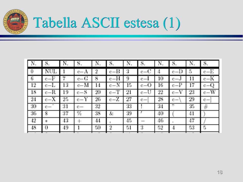 18 Tabella ASCII estesa (1)
