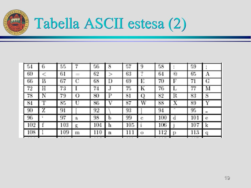 19 Tabella ASCII estesa (2)