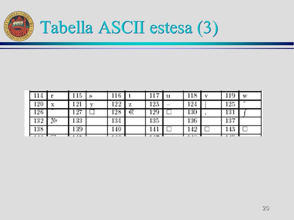 20 Tabella ASCII estesa (3)