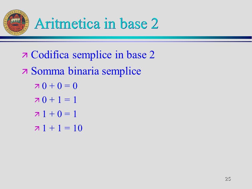 25 Aritmetica in base 2 ä Codifica semplice in base 2 ä Somma binaria semplice ä 0 + 0 = 0 ä 0 + 1 = 1 ä 1 + 0 = 1 ä 1 + 1 = 10