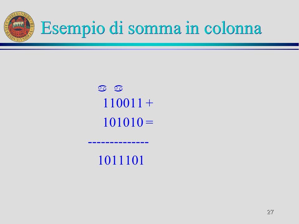 27 Esempio di somma in colonna 110011 + 101010 = -------------- 1011101