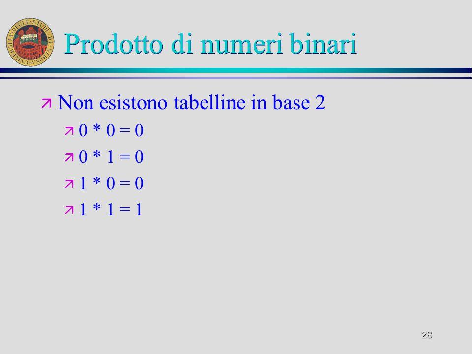 28 Prodotto di numeri binari ä Non esistono tabelline in base 2 ä 0 * 0 = 0 ä 0 * 1 = 0 ä 1 * 0 = 0 ä 1 * 1 = 1