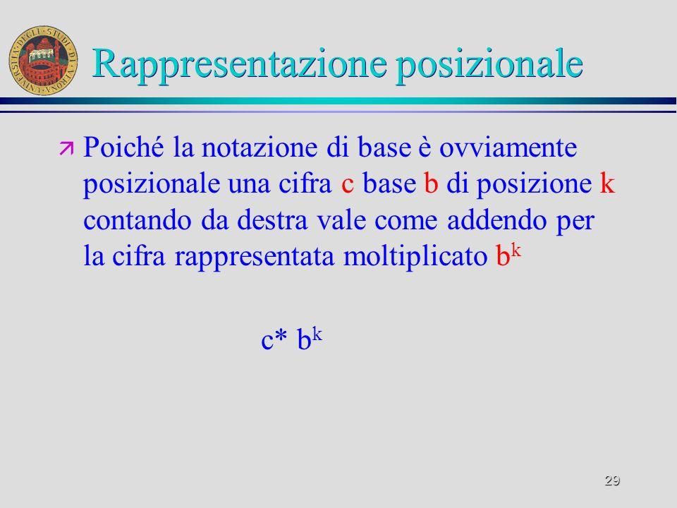 29 Rappresentazione posizionale ä Poiché la notazione di base è ovviamente posizionale una cifra c base b di posizione k contando da destra vale come