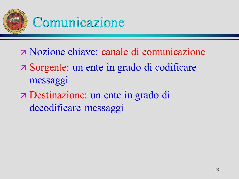 3 Comunicazione ä Nozione chiave: canale di comunicazione ä Sorgente: un ente in grado di codificare messaggi ä Destinazione: un ente in grado di deco