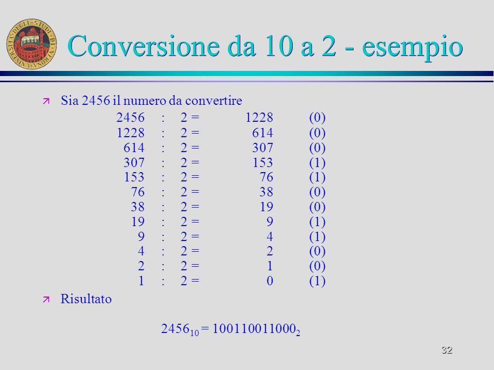 32 Conversione da 10 a 2 - esempio ä Sia 2456 il numero da convertire 2456:2 = 1228(0) 1228:2 = 614(0) 614:2 = 307(0) 307:2 = 153(1) 153:2 = 76(1) 76: