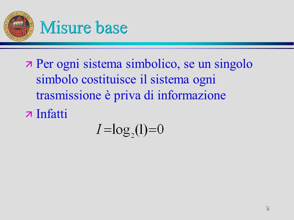 10 Nozione di bit ä La misura minima è determinata da un sistema con due simboli, per cui linformazione misura 1 ä Lunità di misura è un bit