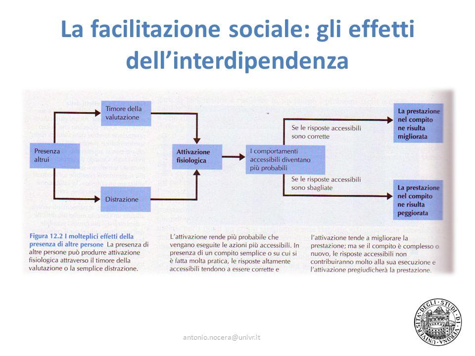 La facilitazione sociale: gli effetti dellinterdipendenza antonio.nocera@univr.it