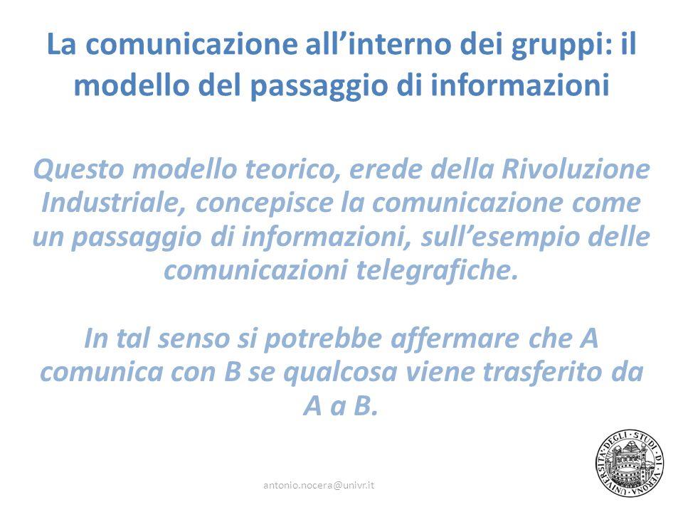 La comunicazione allinterno dei gruppi: il modello del passaggio di informazioni Questo modello teorico, erede della Rivoluzione Industriale, concepis