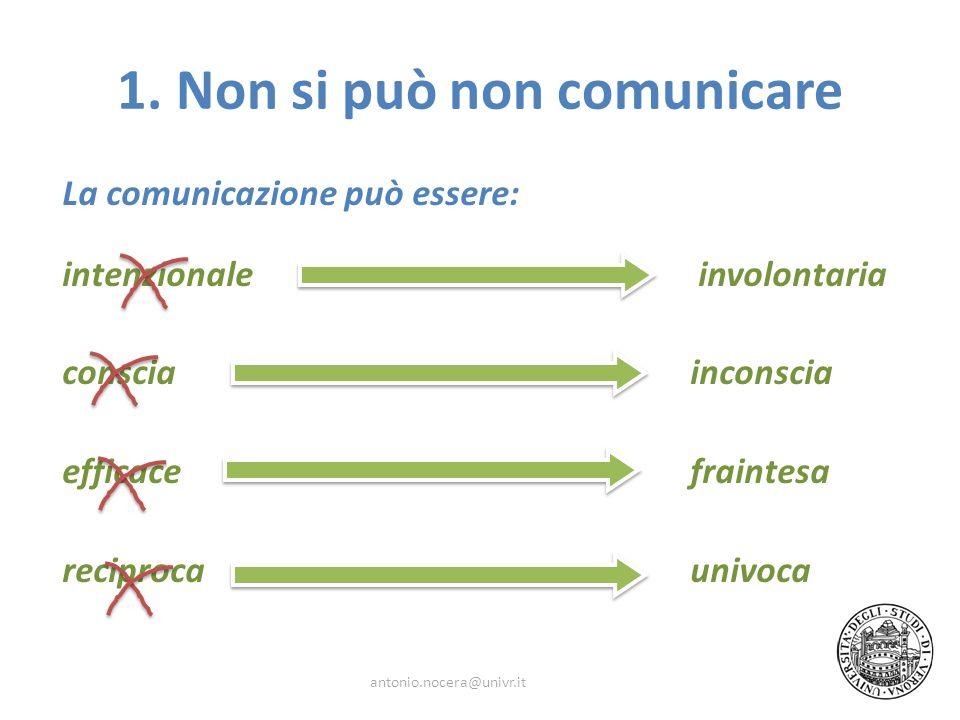 La comunicazione può essere: intenzionale involontaria conscia inconscia efficace fraintesa reciproca univoca antonio.nocera@univr.it 1. Non si può no
