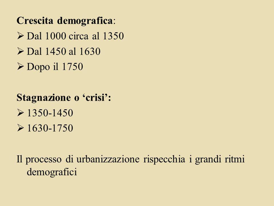 Crescita demografica: Dal 1000 circa al 1350 Dal 1450 al 1630 Dopo il 1750 Stagnazione o crisi: 1350-1450 1630-1750 Il processo di urbanizzazione rispecchia i grandi ritmi demografici