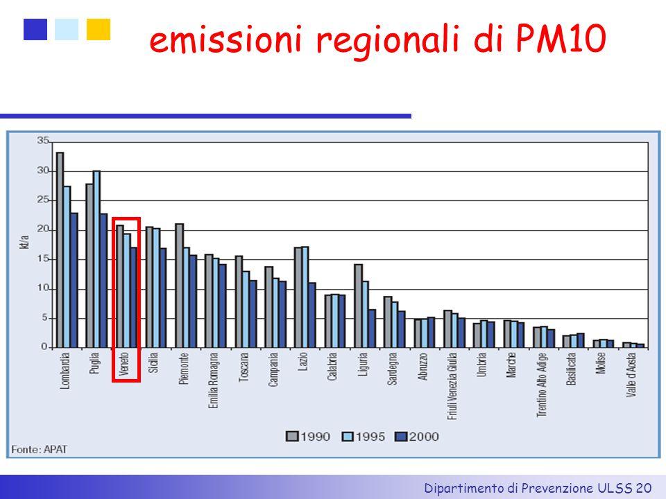 Dipartimento di Prevenzione ULSS 20 emissioni regionali di PM10