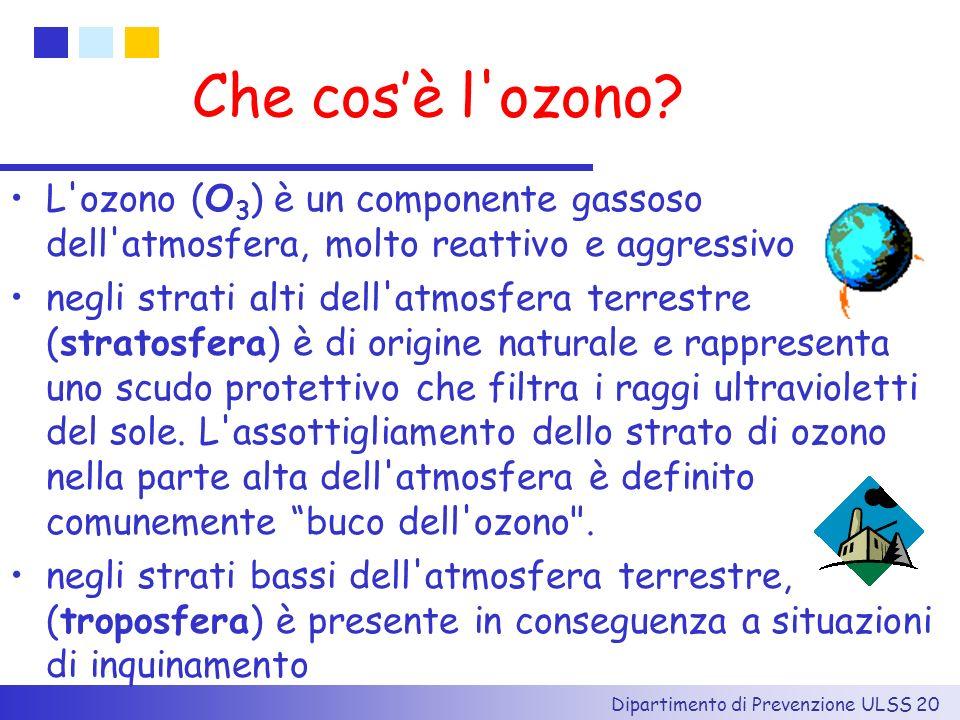 Dipartimento di Prevenzione ULSS 20 Che cosè l'ozono? L'ozono (O 3 ) è un componente gassoso dell'atmosfera, molto reattivo e aggressivo negli strati