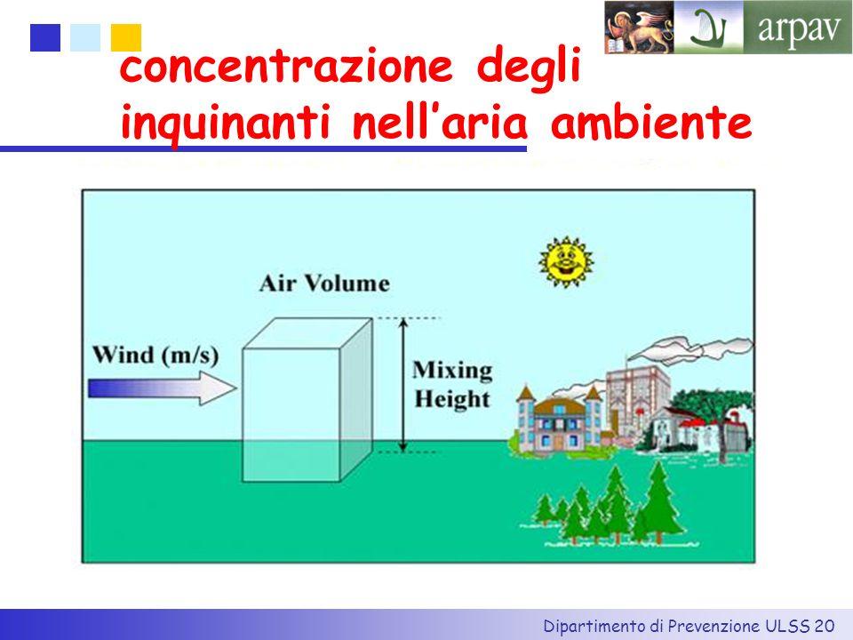 Dipartimento di Prevenzione ULSS 20 concentrazione degli inquinanti nellaria ambiente
