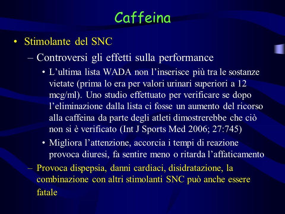Stimolante del SNC –Controversi gli effetti sulla performance Lultima lista WADA non linserisce più tra le sostanze vietate (prima lo era per valori urinari superiori a 12 mcg/ml).
