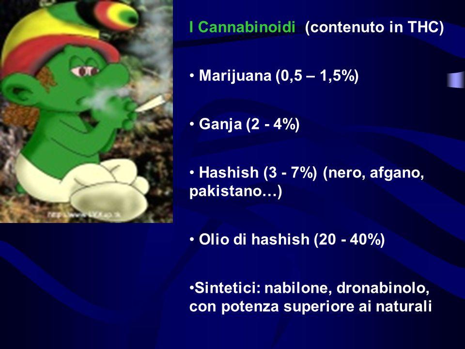 I Cannabinoidi: (contenuto in THC) Marijuana (0,5 – 1,5%) Ganja (2 - 4%) Hashish (3 - 7%) (nero, afgano, pakistano…) Olio di hashish (20 - 40%) Sintetici: nabilone, dronabinolo, con potenza superiore ai naturali
