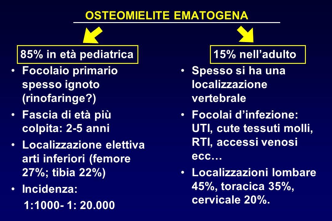 OSTEOMIELITE EMATOGENA Focolaio primario spesso ignoto (rinofaringe?) Fascia di età più colpita: 2-5 anni Localizzazione elettiva arti inferiori (femo