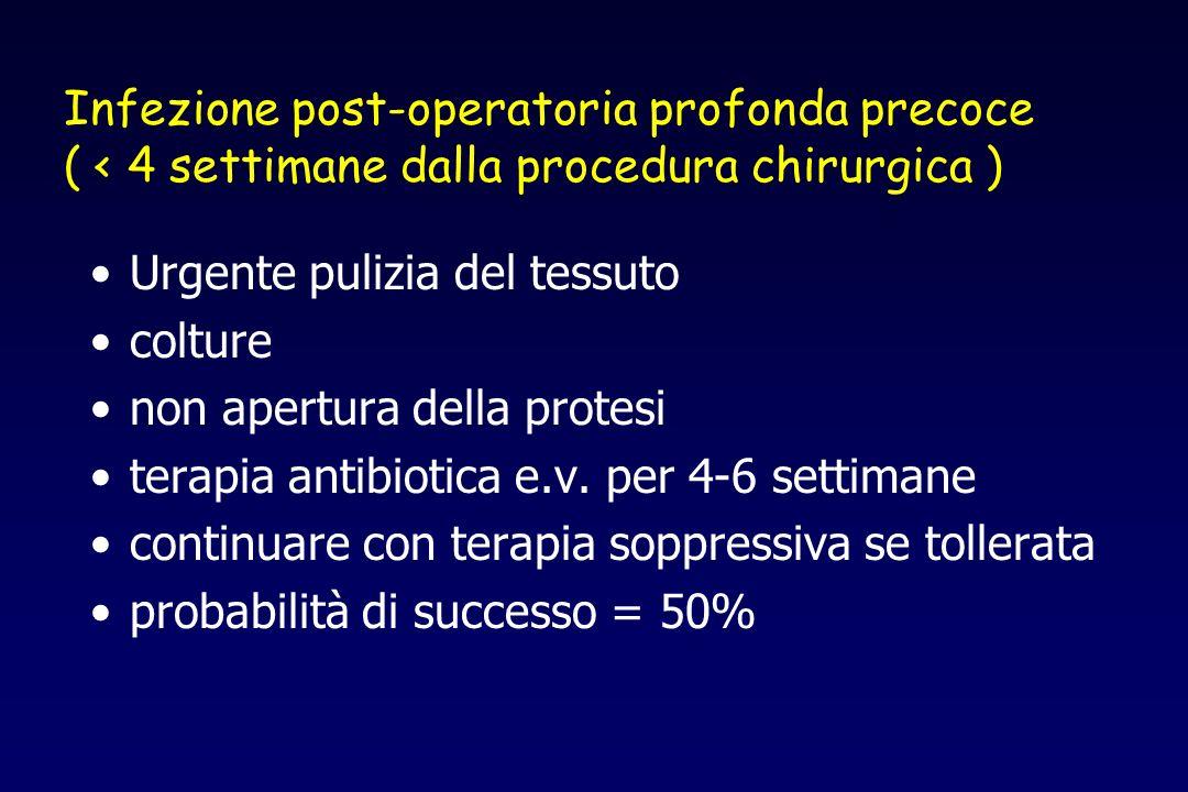 Infezione post-operatoria profonda precoce ( < 4 settimane dalla procedura chirurgica ) Urgente pulizia del tessuto colture non apertura della protesi