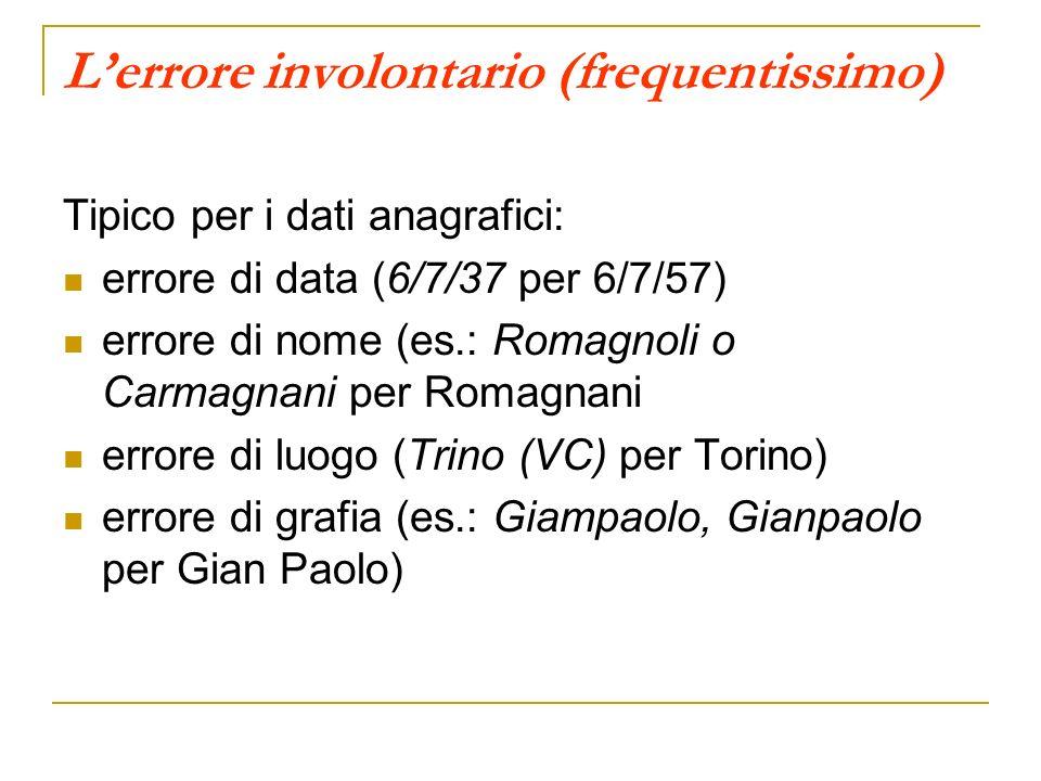 Lerrore involontario (frequentissimo) Tipico per i dati anagrafici: errore di data (6/7/37 per 6/7/57) errore di nome (es.: Romagnoli o Carmagnani per