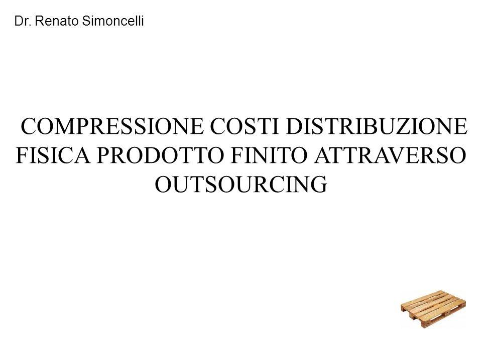 Dr. Renato Simoncelli COMPRESSIONE COSTI DISTRIBUZIONE FISICA PRODOTTO FINITO ATTRAVERSO OUTSOURCING