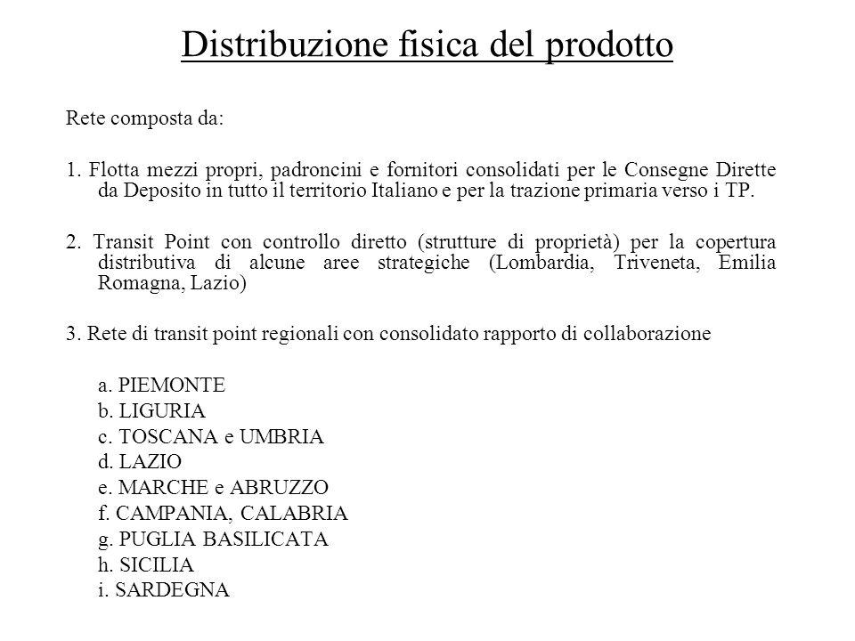 Rete composta da: 1. Flotta mezzi propri, padroncini e fornitori consolidati per le Consegne Dirette da Deposito in tutto il territorio Italiano e per