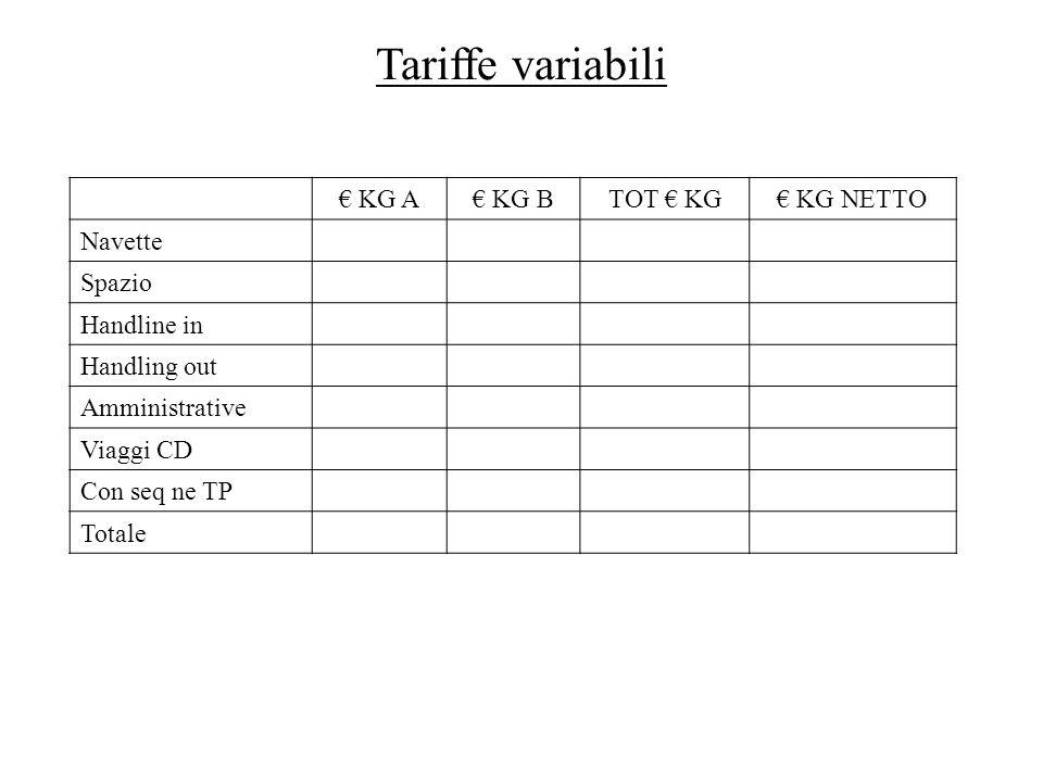 KG A KG BTOT KG KG NETTO Navette Spazio Handline in Handling out Amministrative Viaggi CD Con seq ne TP Totale Tariffe variabili