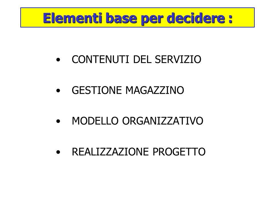 CONTENUTI DEL SERVIZIO GESTIONE MAGAZZINO MODELLO ORGANIZZATIVO REALIZZAZIONE PROGETTO Elementi base per decidere :