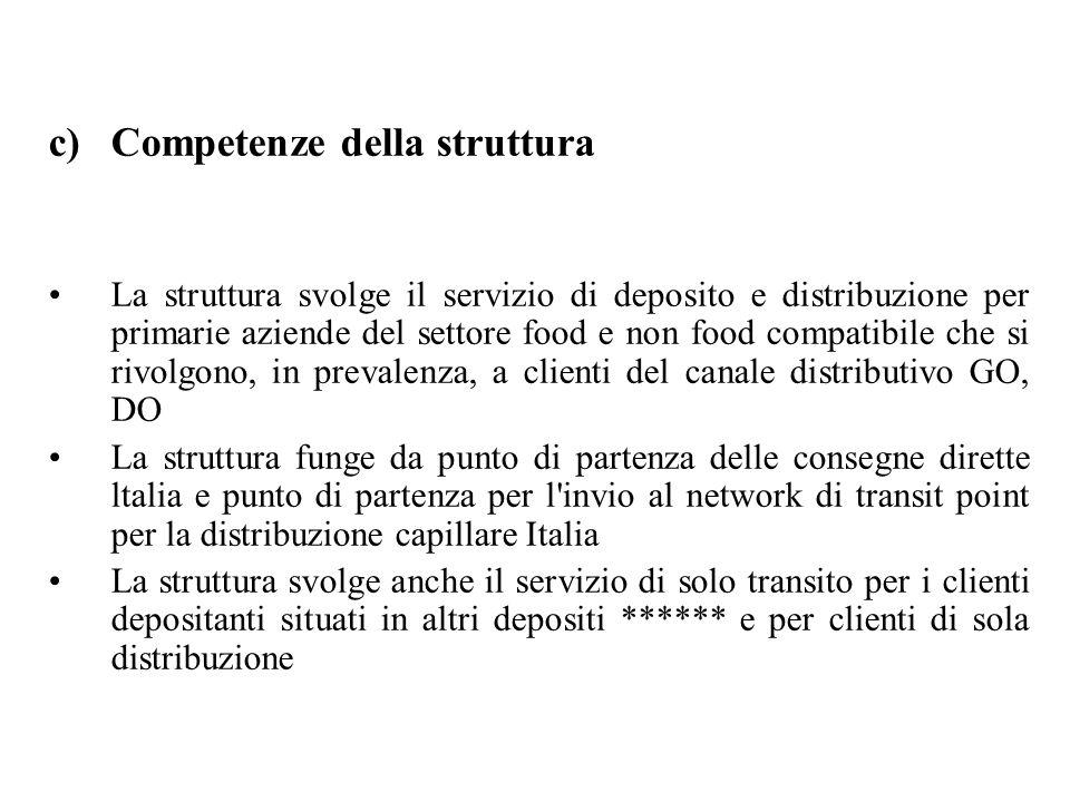 c)Competenze della struttura La struttura svolge il servizio di deposito e distribuzione per primarie aziende del settore food e non food compatibile