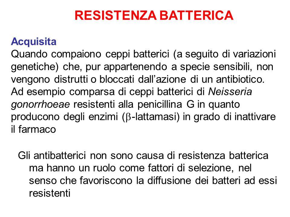 Gli antibatterici non sono causa di resistenza batterica ma hanno un ruolo come fattori di selezione, nel senso che favoriscono la diffusione dei batt