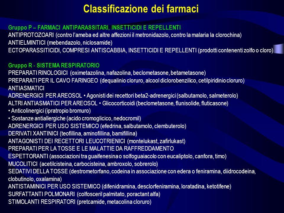 Gruppo P – FARMACI ANTIPARASSITARI, INSETTICIDI E REPELLENTI ANTIPROTOZOARI (contro lameba ed altre affezioni il metronidazolo, contro la malaria la c