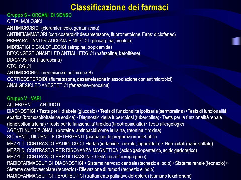 Gruppo S – ORGANI DI SENSO OFTALMOLOGICI ANTIMICROBICI (cloramfenicolo, gentamicina) ANTINFIAMMATORI (corticosteroidi: desametasone, fluorometolone; F